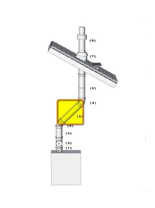 brilon pps-alu 60/100 koncentrikus kémény füstcső