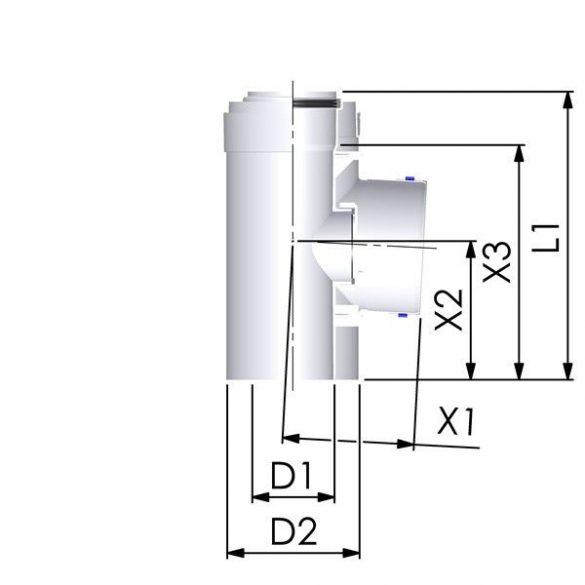 tricox pps-alu 60/100 koncentrikus ellenőrő idom