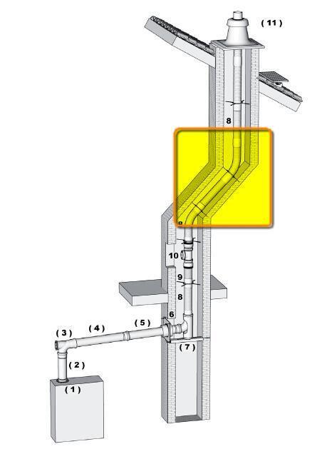 Brilon polipropilén (PP) flexibilis füstcső 80 mm 20 méter/tekercs